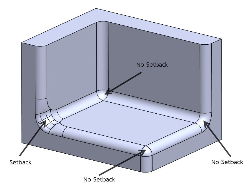 SetBack Fillet 4