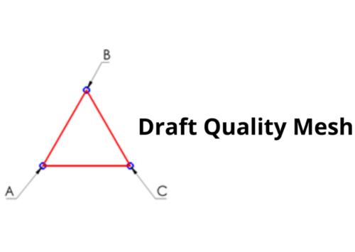 Draft Quality Mesh